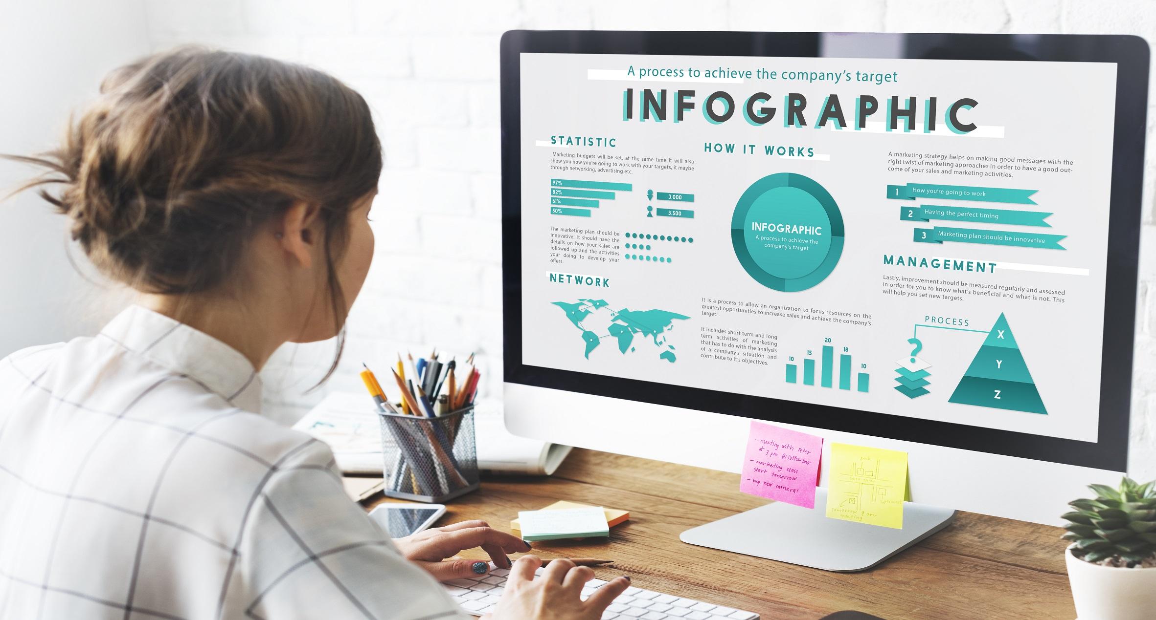 Data visualization, l'importanza di utilizzare i dati per costruire contenuti rilevanti
