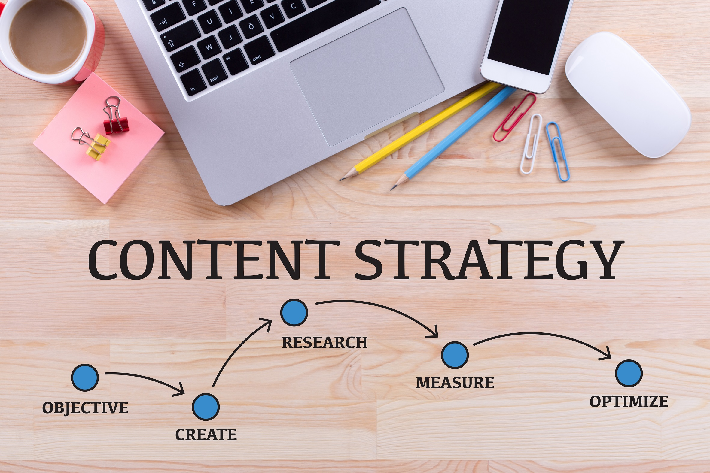 Content Marketing: cos'è e come creare una Content Strategy efficace